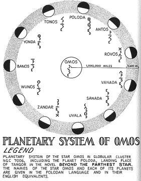 planetary-system-of-omos